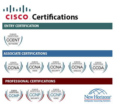 Stuttgart Cisco Training & Certification from New Horizons
